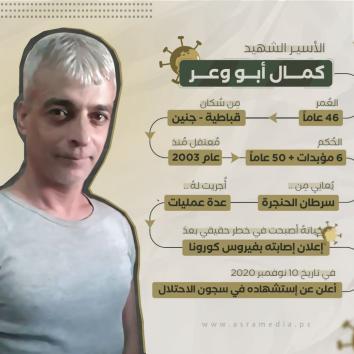 انفوجرافيك | شهيد الحركة الأسيرة 226 .. الأسير كمال أبو وعر