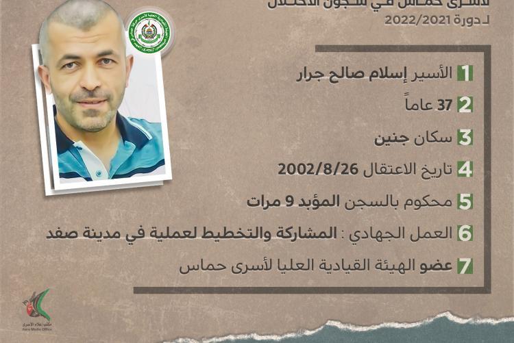 """بالأسماء .. أسرى """"حماس"""" ينتخبون هيئة قيادية جديدة"""