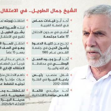 انفوجرافيك   الشيخ جمال الطويل في أسر الاحتلال من جديد !!